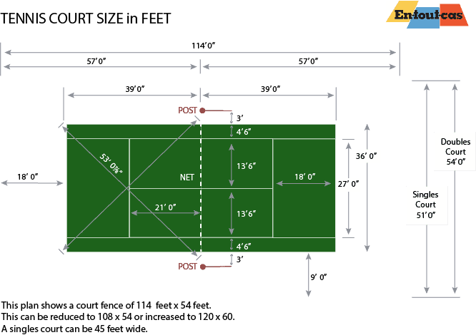 Tennis court size in feet