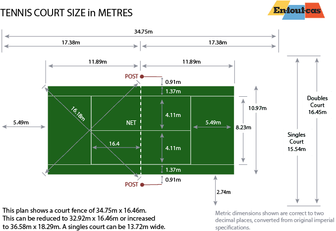 Tennis court size metric